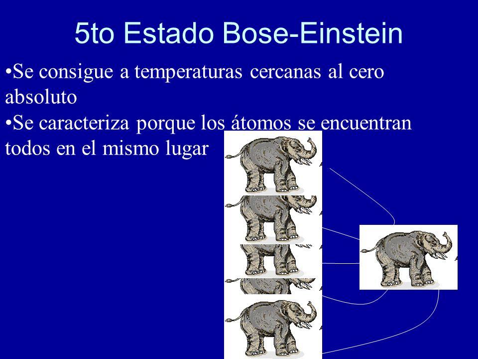 5to Estado Bose-Einstein Se consigue a temperaturas cercanas al cero absoluto Se caracteriza porque los átomos se encuentran todos en el mismo lugar