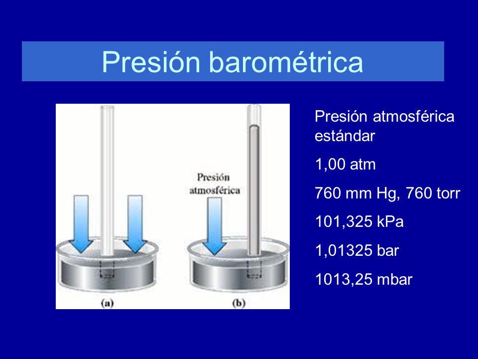 Presión barométrica Presión atmosférica estándar 1,00 atm 760 mm Hg, 760 torr 101,325 kPa 1,01325 bar 1013,25 mbar