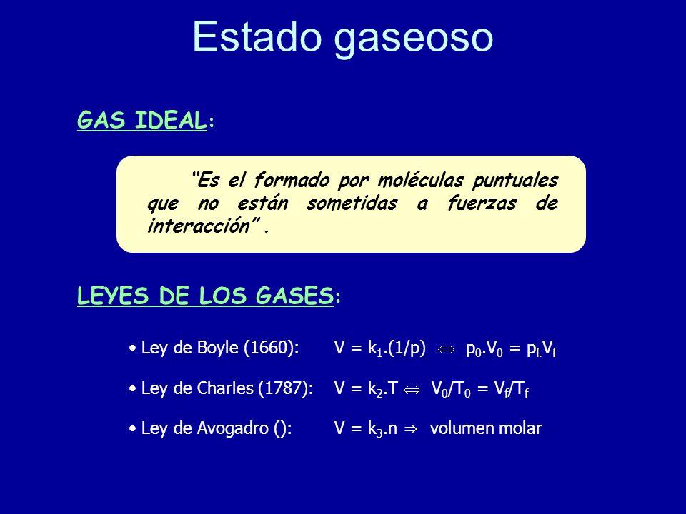 Estado gaseoso GAS IDEAL : Es el formado por moléculas puntuales que no están sometidas a fuerzas de interacción. LEYES DE LOS GASES : Ley de Boyle (1