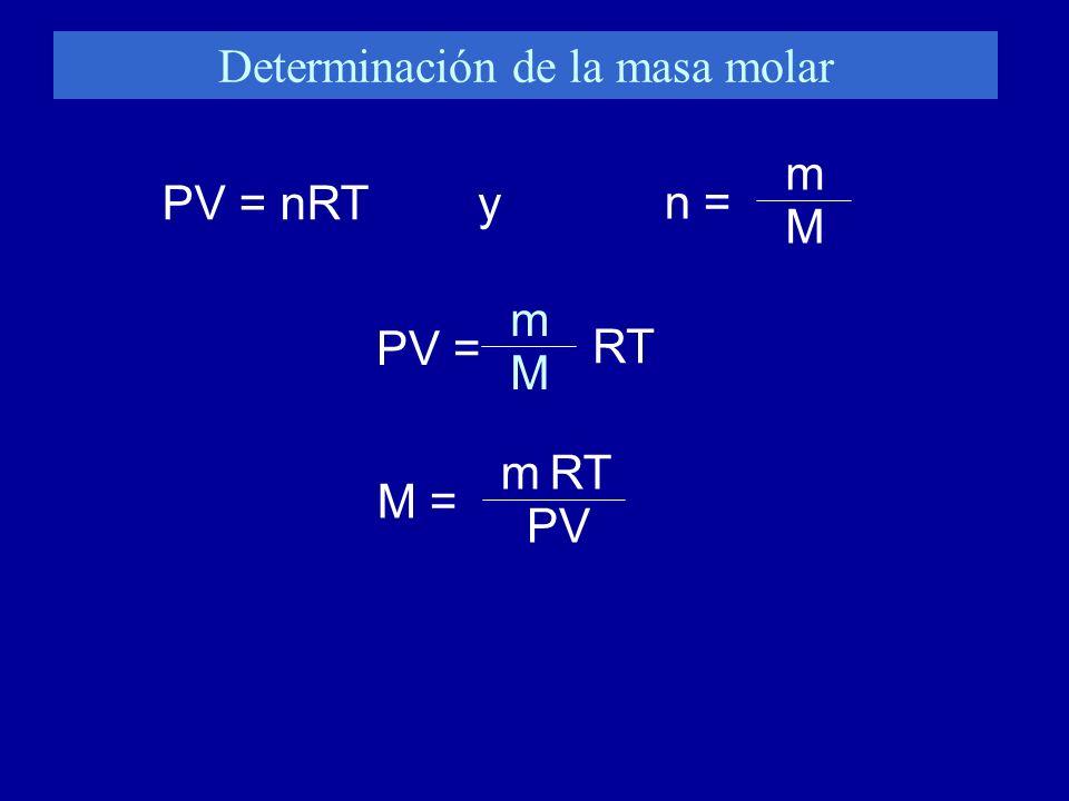 Determinación de la masa molar PV = nRT y n = m M PV = m M RT M = m PV RT