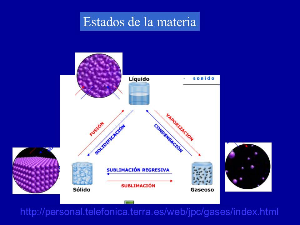Los estados de la materia: sólido Los cuerpos tienen un volumen casi invariable (incompresibilidad) ya que sus partículas están prácticamente en contacto, por lo cual no se pueden aproximar más.