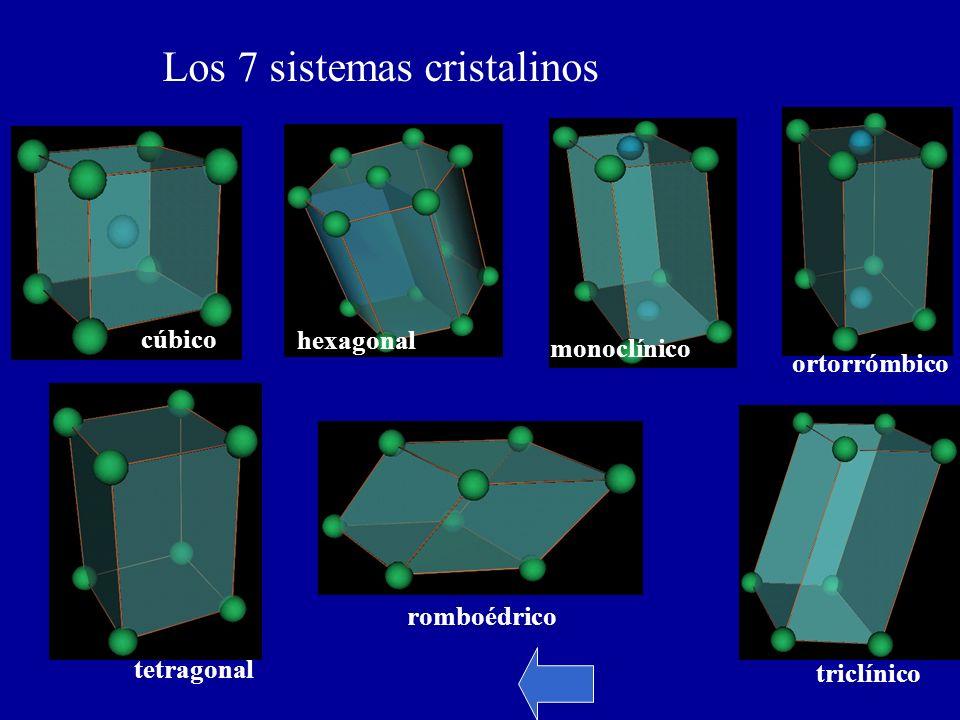 Los 7 sistemas cristalinos cúbico hexagonal monoclínico ortorrómbico romboédrico triclínico tetragonal
