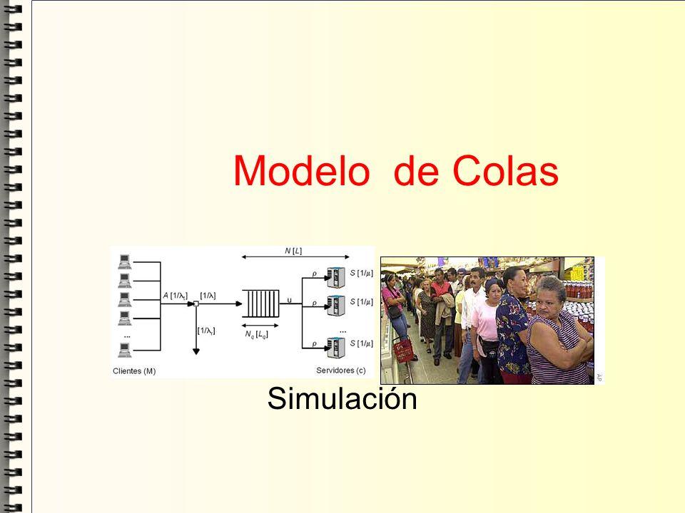 Modelo de Colas Simulación