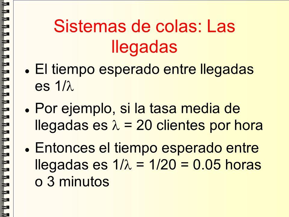 Sistemas de colas: Las llegadas El tiempo esperado entre llegadas es 1/ Por ejemplo, si la tasa media de llegadas es = 20 clientes por hora Entonces e