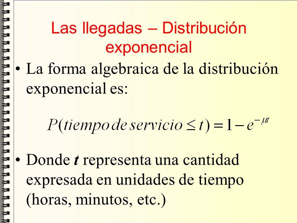 Las llegadas – Distribución exponencial La forma algebraica de la distribución exponencial es: Donde t representa una cantidad expresada en unidades d