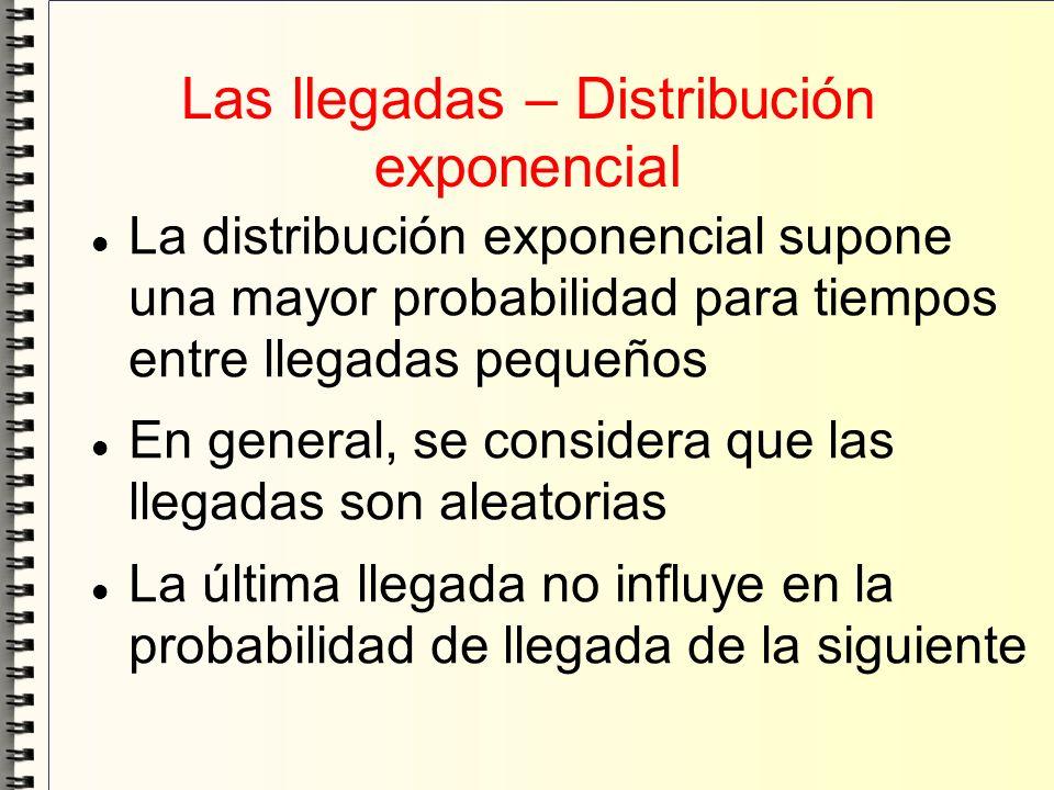 Las llegadas – Distribución exponencial La distribución exponencial supone una mayor probabilidad para tiempos entre llegadas pequeños En general, se