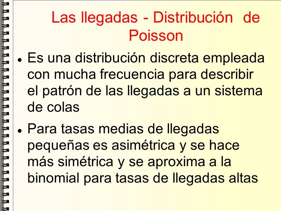 Las llegadas - Distribución de Poisson Es una distribución discreta empleada con mucha frecuencia para describir el patrón de las llegadas a un sistem