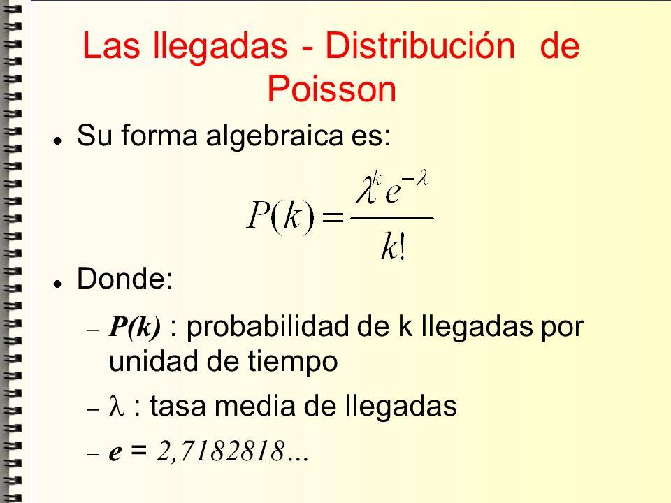 Las llegadas - Distribución de Poisson Su forma algebraica es: Donde: P(k) : probabilidad de k llegadas por unidad de tiempo : tasa media de llegadas