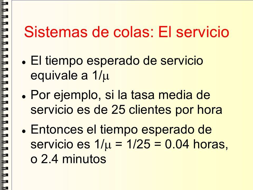Sistemas de colas: El servicio El tiempo esperado de servicio equivale a 1/ Por ejemplo, si la tasa media de servicio es de 25 clientes por hora Enton