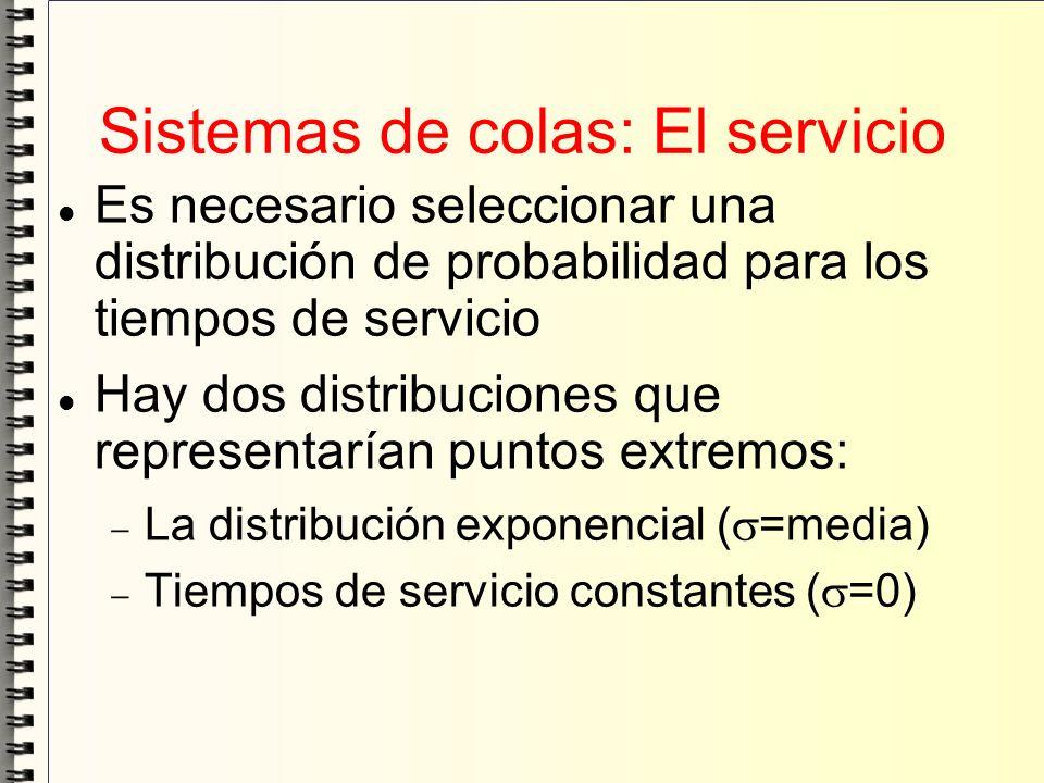 Sistemas de colas: El servicio Es necesario seleccionar una distribución de probabilidad para los tiempos de servicio Hay dos distribuciones que repre