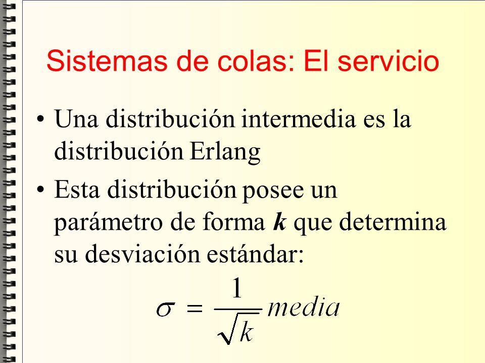 Sistemas de colas: El servicio Una distribución intermedia es la distribución Erlang Esta distribución posee un parámetro de forma k que determina su