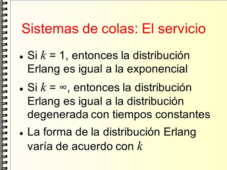 Sistemas de colas: El servicio Si k = 1, entonces la distribución Erlang es igual a la exponencial Si k =, entonces la distribución Erlang es igual a