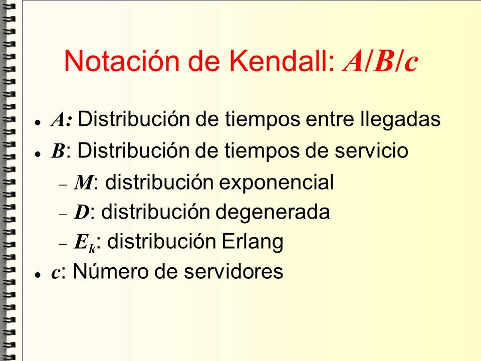 Notación de Kendall: A/B/c A: Distribución de tiempos entre llegadas B : Distribución de tiempos de servicio M : distribución exponencial D : distribu