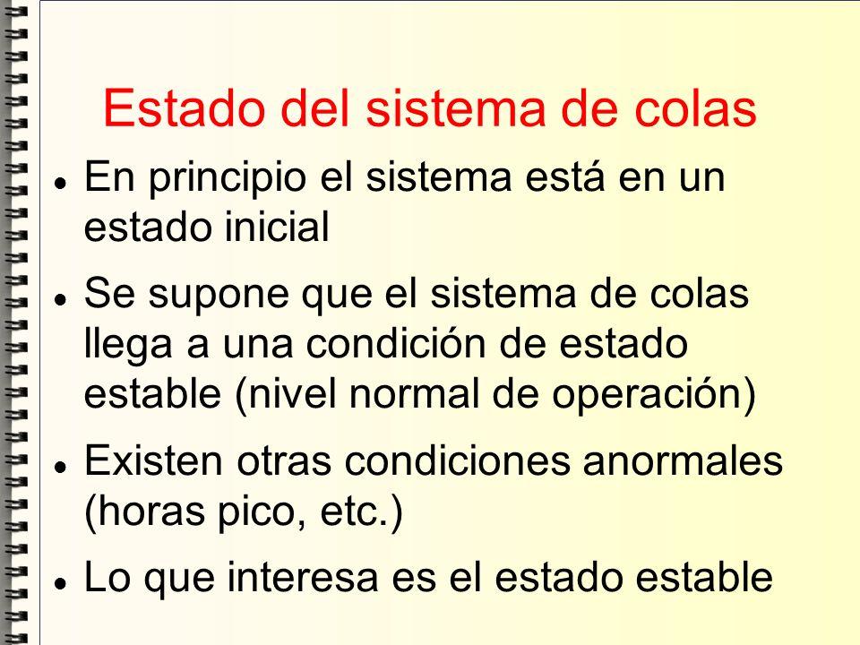 Estado del sistema de colas En principio el sistema está en un estado inicial Se supone que el sistema de colas llega a una condición de estado establ