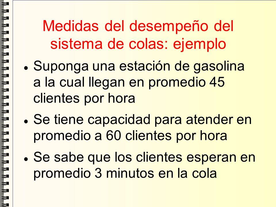 Medidas del desempeño del sistema de colas: ejemplo Suponga una estación de gasolina a la cual llegan en promedio 45 clientes por hora Se tiene capaci