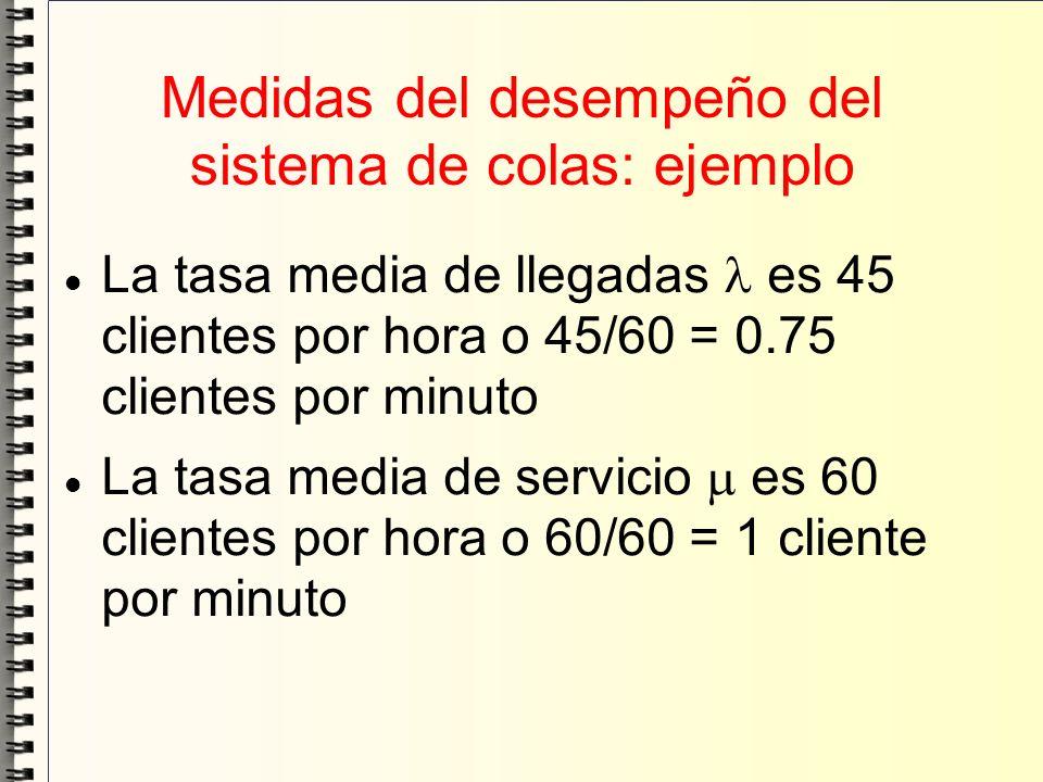 Medidas del desempeño del sistema de colas: ejemplo La tasa media de llegadas es 45 clientes por hora o 45/60 = 0.75 clientes por minuto La tasa media