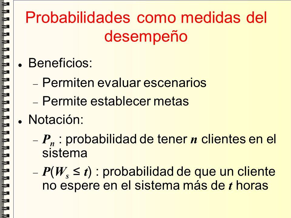 Probabilidades como medidas del desempeño Beneficios: Permiten evaluar escenarios Permite establecer metas Notación: P n : probabilidad de tener n cli