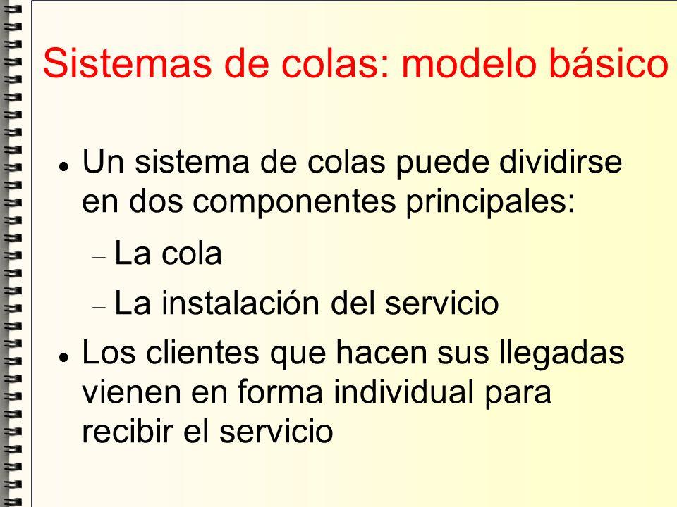 Sistemas de colas: modelo básico Un sistema de colas puede dividirse en dos componentes principales: La cola La instalación del servicio Los clientes