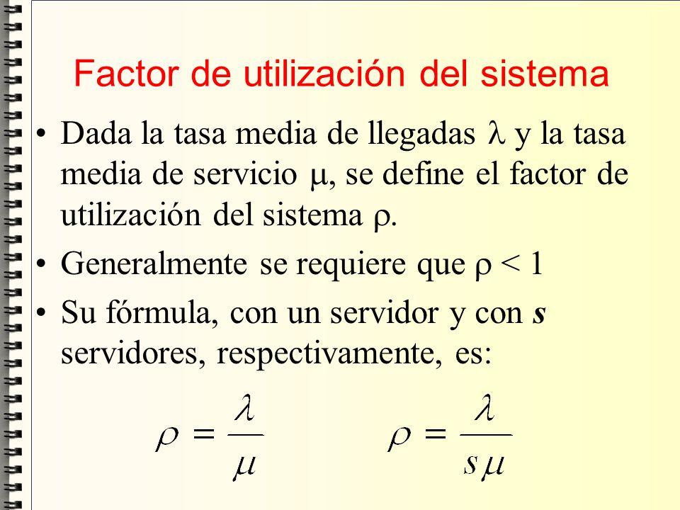 Factor de utilización del sistema Dada la tasa media de llegadas y la tasa media de servicio, se define el factor de utilización del sistema. Generalm