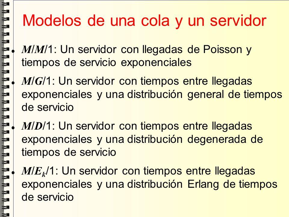 Modelos de una cola y un servidor M / M /1: Un servidor con llegadas de Poisson y tiempos de servicio exponenciales M / G /1: Un servidor con tiempos