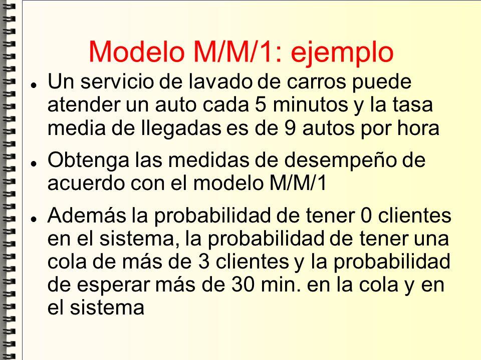 Modelo M/M/1: ejemplo Un servicio de lavado de carros puede atender un auto cada 5 minutos y la tasa media de llegadas es de 9 autos por hora Obtenga
