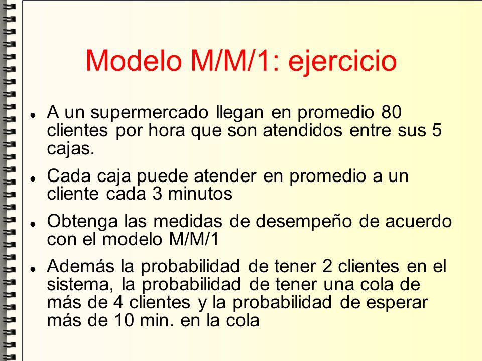 Modelo M/M/1: ejercicio A un supermercado llegan en promedio 80 clientes por hora que son atendidos entre sus 5 cajas. Cada caja puede atender en prom