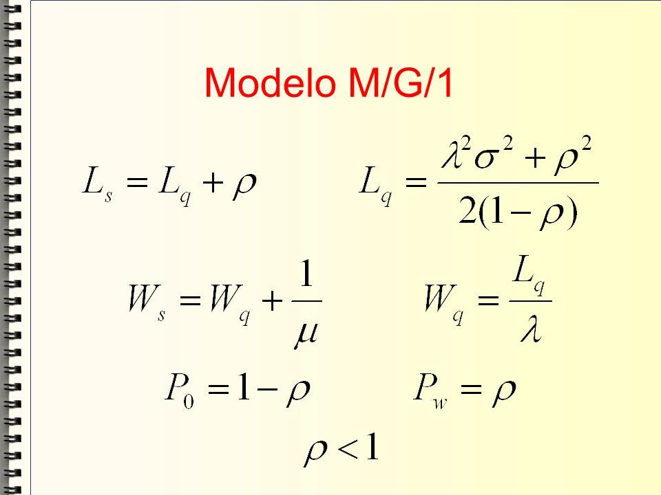 Modelo M/G/1