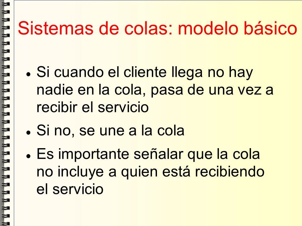 Sistemas de colas: modelo básico Si cuando el cliente llega no hay nadie en la cola, pasa de una vez a recibir el servicio Si no, se une a la cola Es