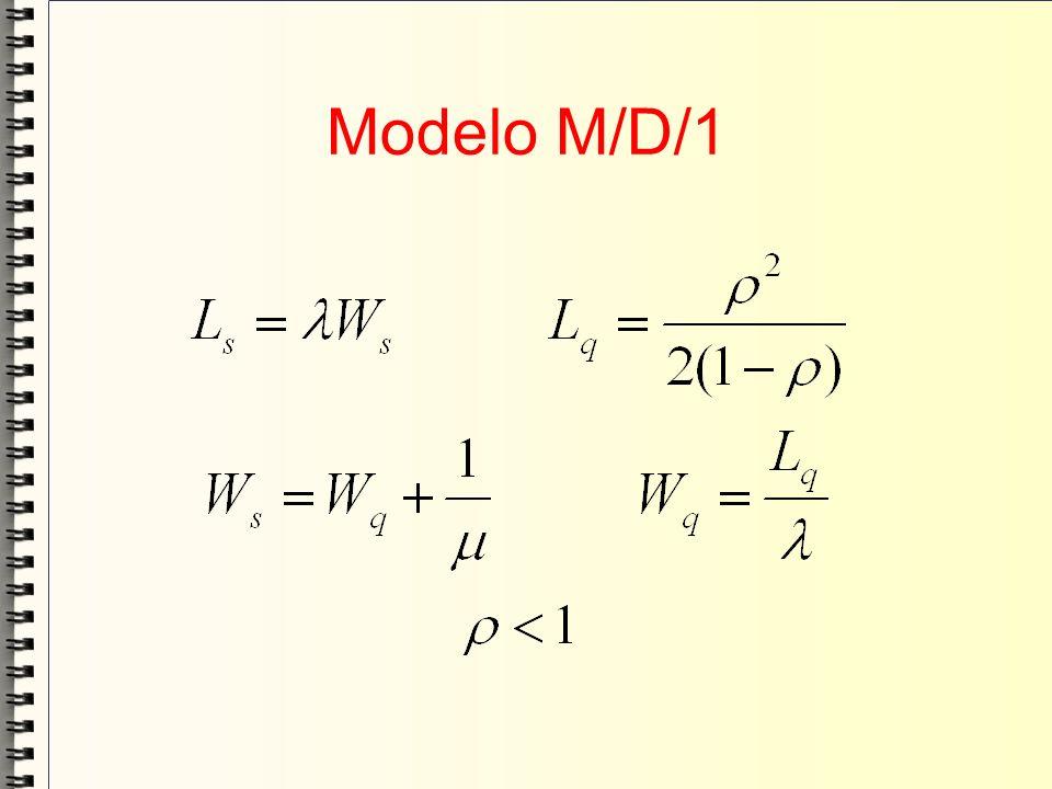 Modelo M/D/1