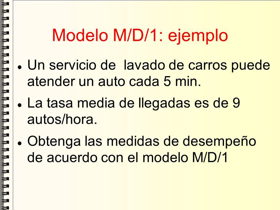 Modelo M/D/1: ejemplo Un servicio de lavado de carros puede atender un auto cada 5 min. La tasa media de llegadas es de 9 autos/hora. Obtenga las medi
