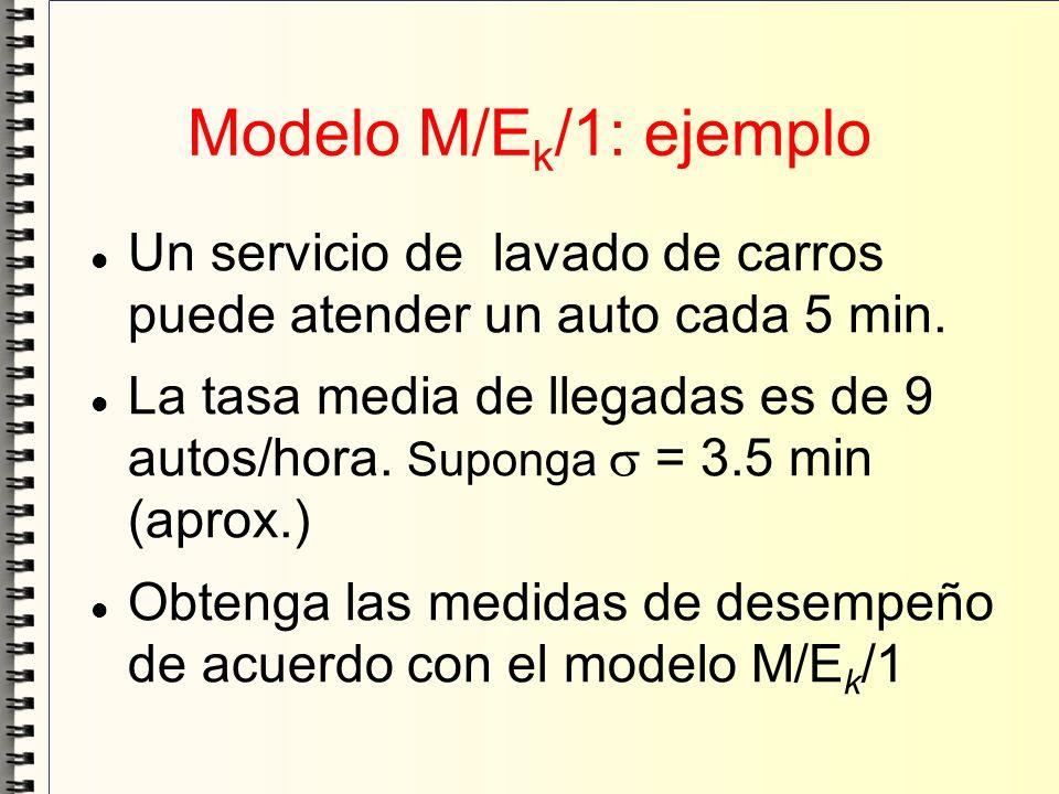 Modelo M/E k /1: ejemplo Un servicio de lavado de carros puede atender un auto cada 5 min. La tasa media de llegadas es de 9 autos/hora. Suponga = 3.5