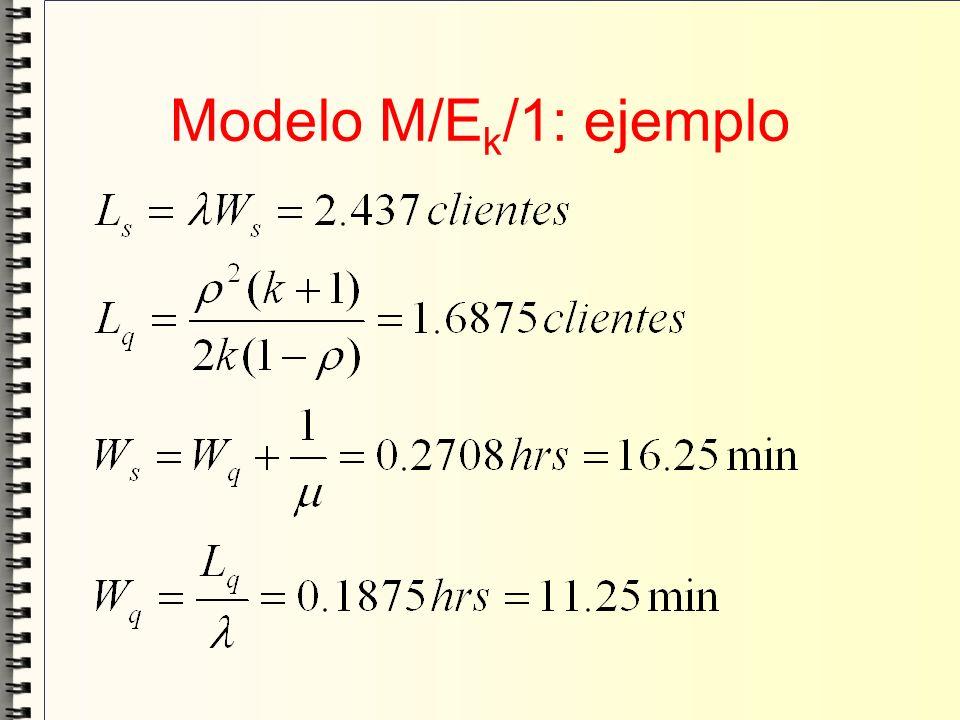 Modelo M/E k /1: ejemplo