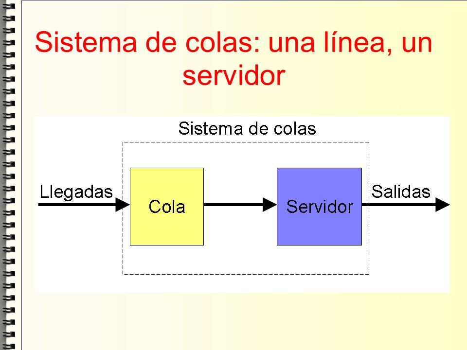 Sistema de colas: una línea, un servidor