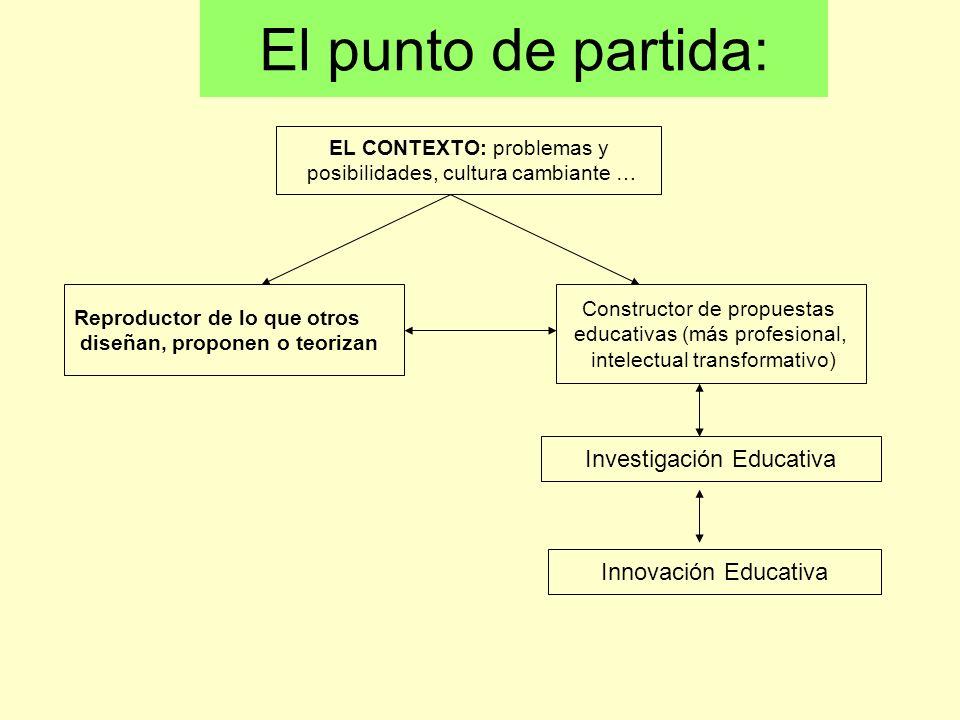 El punto de partida: EL CONTEXTO: problemas y posibilidades, cultura cambiante … Reproductor de lo que otros diseñan, proponen o teorizan Constructor