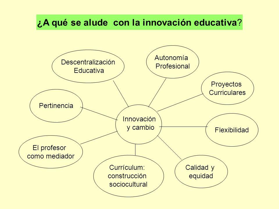 ¿A qué se alude con la innovación educativa? Innovación y cambio Descentralización Educativa Autonomía Profesional Pertinencia El profesor como mediad