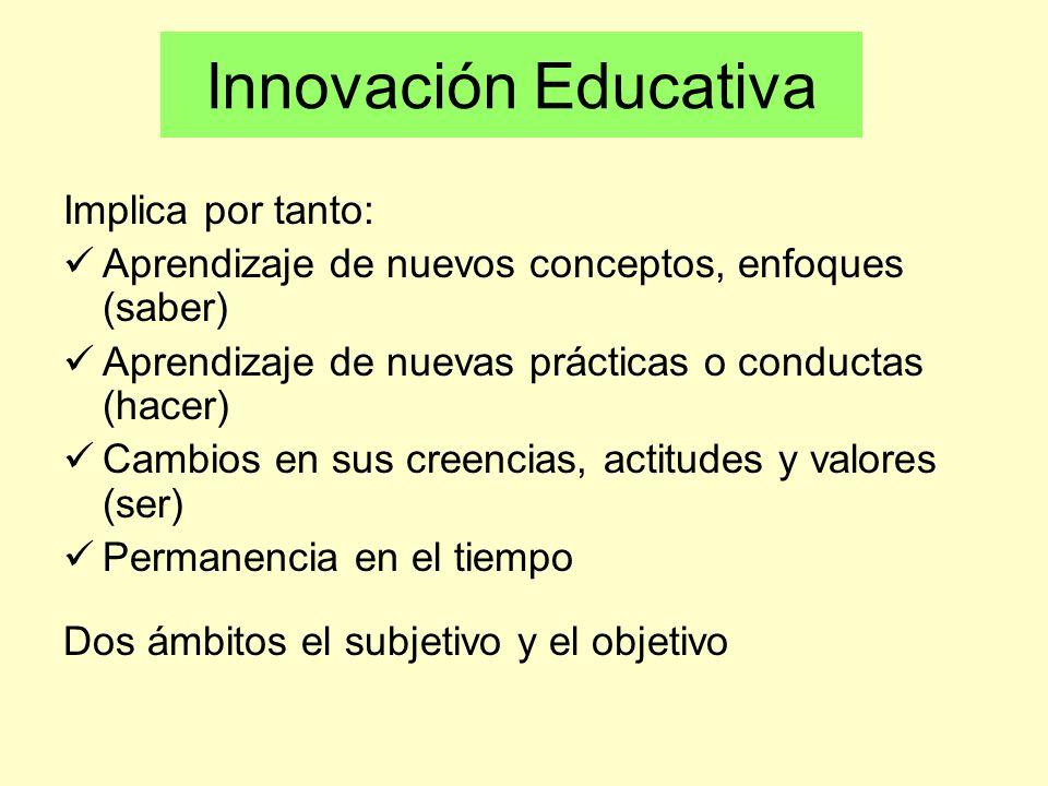 Innovación Educativa Implica por tanto: Aprendizaje de nuevos conceptos, enfoques (saber) Aprendizaje de nuevas prácticas o conductas (hacer) Cambios