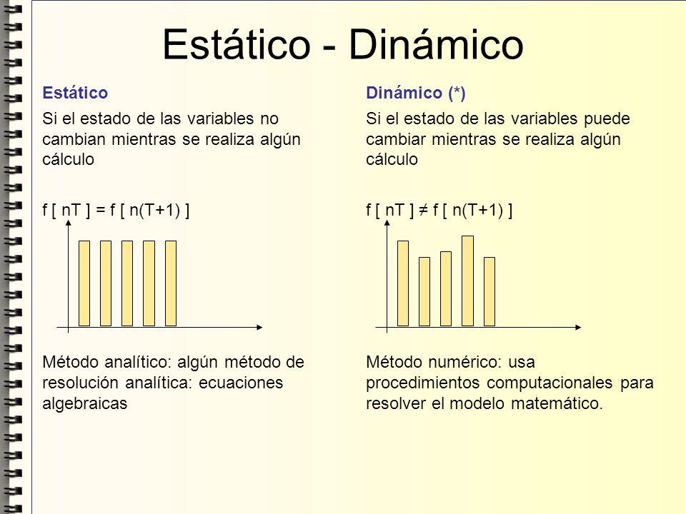 Dinámico (*) Si el estado de las variables puede cambiar mientras se realiza algún cálculo f [ nT ] f [ n(T+1) ] Método numérico: usa procedimientos c