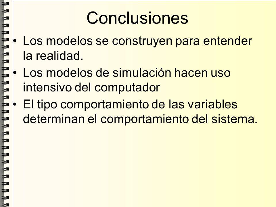 Conclusiones Los modelos se construyen para entender la realidad. Los modelos de simulación hacen uso intensivo del computador El tipo comportamiento