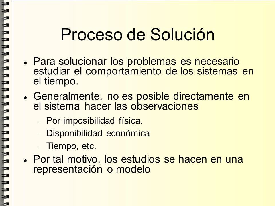 Proceso de Solución Para solucionar los problemas es necesario estudiar el comportamiento de los sistemas en el tiempo. Generalmente, no es posible di
