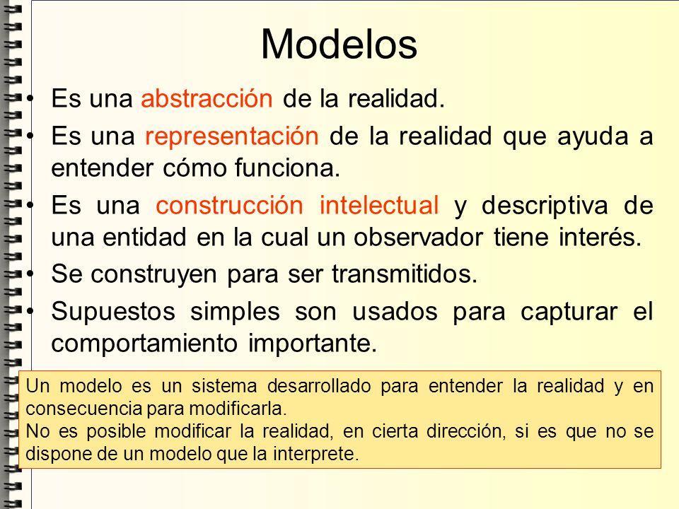 Modelos Es una abstracción de la realidad. Es una representación de la realidad que ayuda a entender cómo funciona. Es una construcción intelectual y