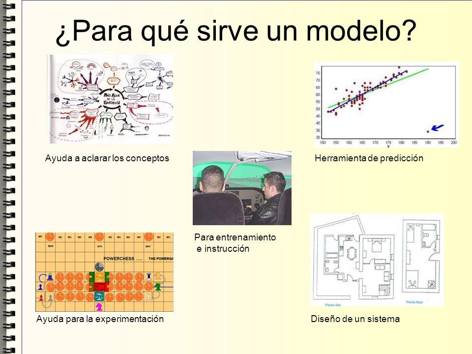 ¿Para qué sirve un modelo? Ayuda a aclarar los conceptos Diseño de un sistema Para entrenamiento e instrucción Ayuda para la experimentación Herramien