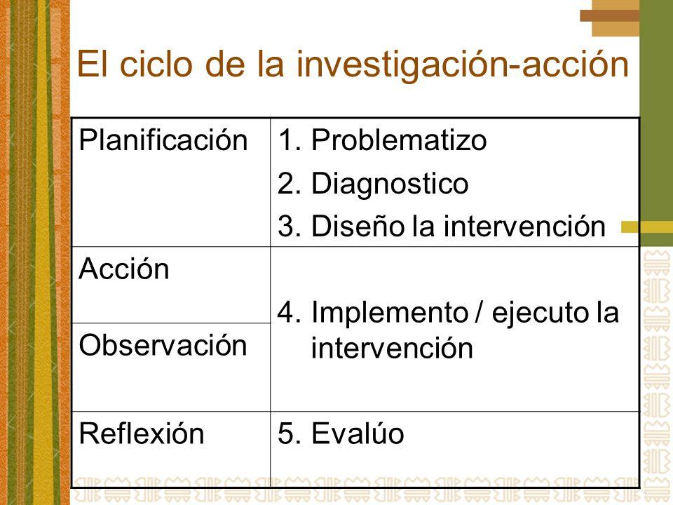 El ciclo de la investigación-acción Planificación1.Problematizo 2.Diagnostico 3.Diseño la intervención Acción 4.Implemento / ejecuto la intervención Observación Reflexión5.Evalúo