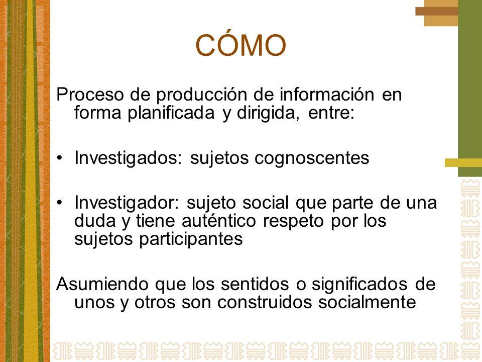 CÓMO Proceso de producción de información en forma planificada y dirigida, entre: Investigados: sujetos cognoscentes Investigador: sujeto social que p
