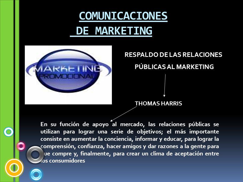 COMUNICACIONES DE MARKETING RESPALDO DE LAS RELACIONES PÚBLICAS AL MARKETING En su función de apoyo al mercado, las relaciones públicas se utilizan pa