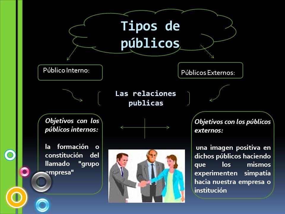 Tipos de públicos Público Interno: Públicos Externos: Objetivos con los públicos internos: la formación o constitución del llamado