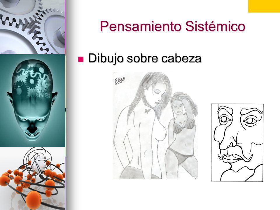 Pensamiento Sistémico Dibujo sobre cabeza Dibujo sobre cabeza Dinámica dibujo sobre cabeza