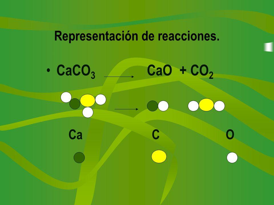 Representación de reacciones. CaCO 3 CaO + CO 2 Ca C O