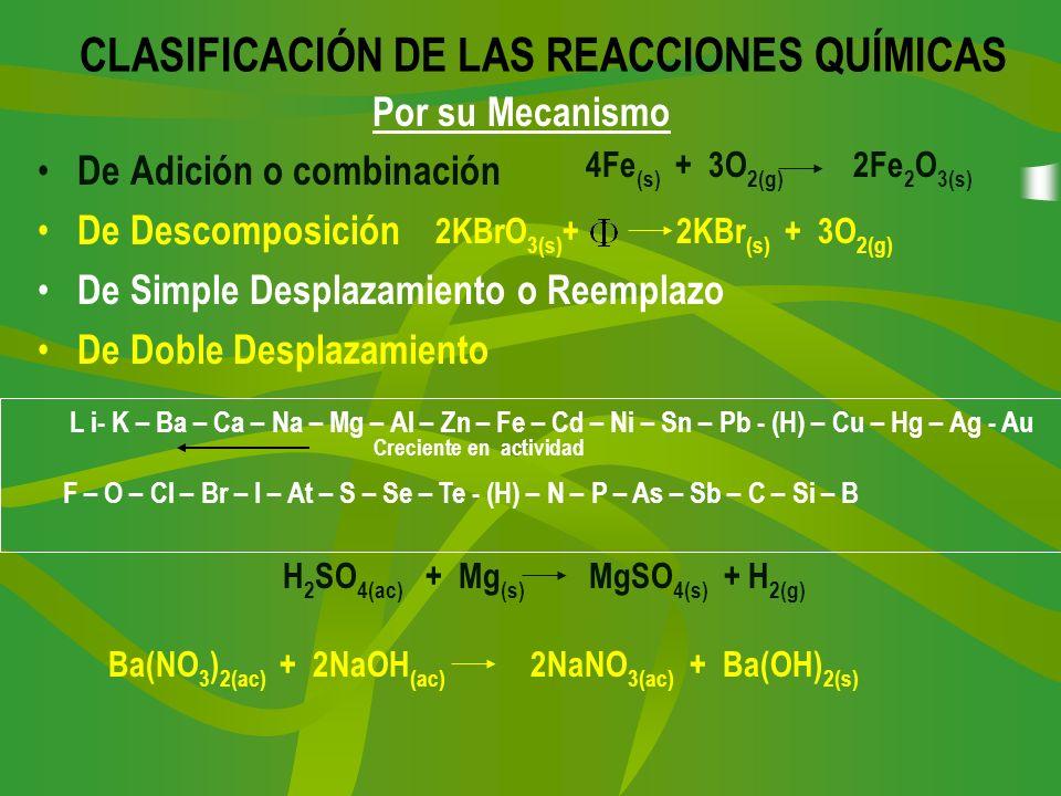 CLASIFICACIÓN DE LAS REACCIONES QUÍMICAS Por su Mecanismo De Adición o combinación De Descomposición De Simple Desplazamiento o Reemplazo De Doble Des