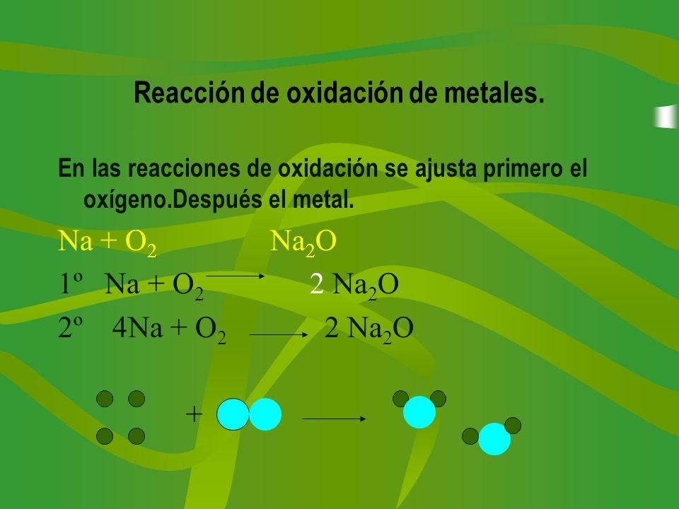 Reacción de oxidación de metales. En las reacciones de oxidación se ajusta primero el oxígeno.Después el metal. Na + O 2 Na 2 O 1º Na + O 2 2 Na 2 O 2