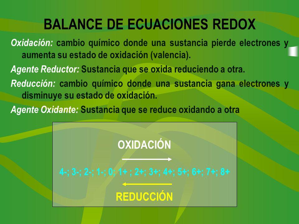BALANCE DE ECUACIONES REDOX Oxidación: cambio químico donde una sustancia pierde electrones y aumenta su estado de oxidación (valencia). Agente Reduct
